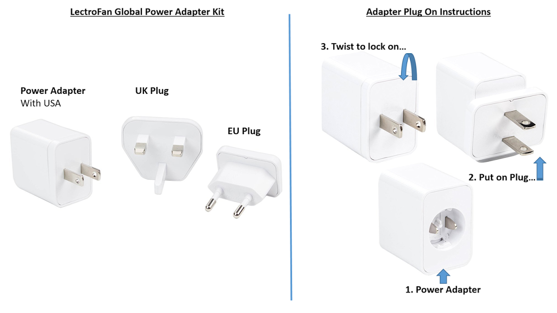 International plug Config